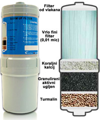 Calivita - Bio-Stone filter za Aquarion, turmalin, aktivni ugljen